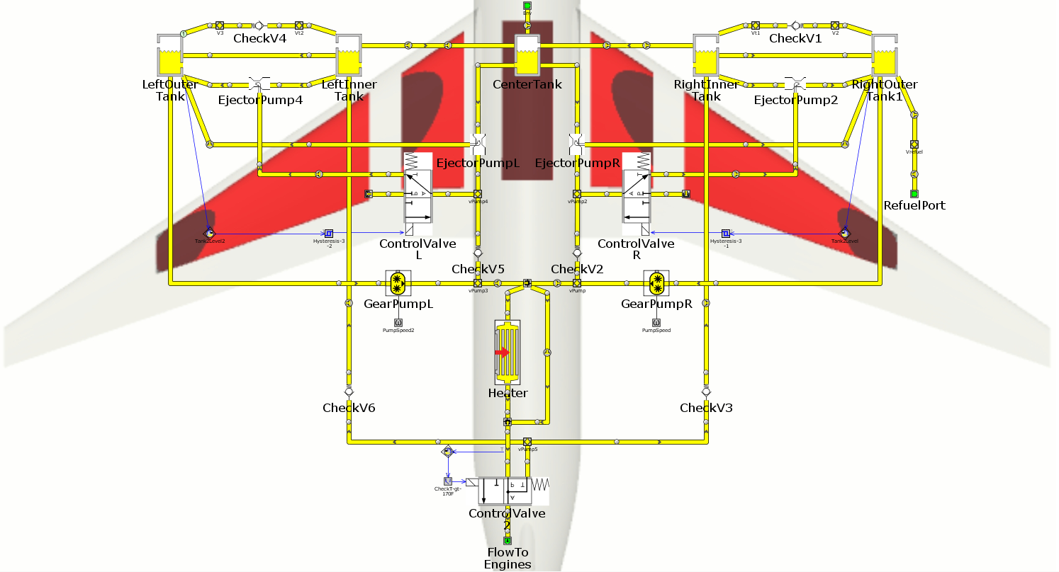 aircraft pressurization system Digital cabin pressure control system (dcpcs) the aircraft is pressurised by bleed air supplied to the packs and controlled by outflow valves the auto system will fail if either: cabin altitude exceeds 13,875ft cpcs 15,800ft dcpcs.