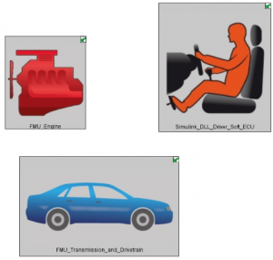 How to Create Your First Full Vehicle Co-simulation Model