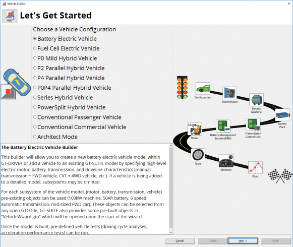 Figure 1. GT-DRIVE+ Vehicle Model Builder