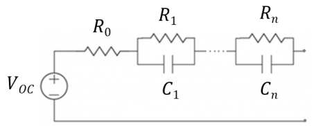 Figure 6 – Thevenin battery model