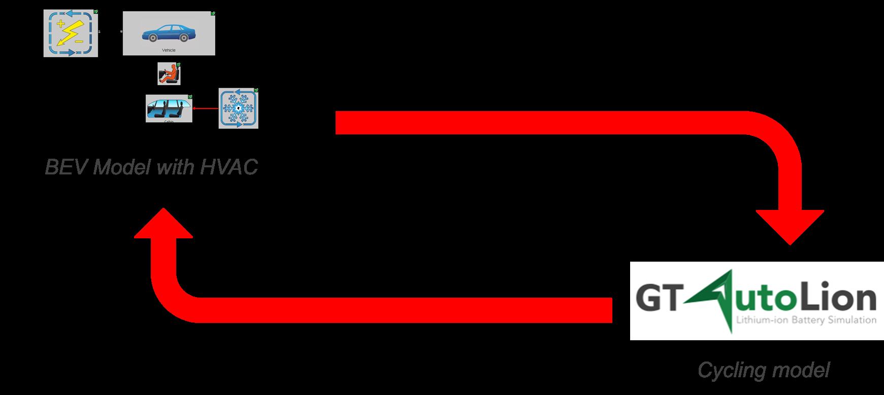 BEV-HVAC-and-battery