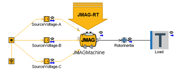 JMAG-RT-Part-1-Model-Map