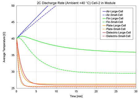 2C-Discgarge-Part-1