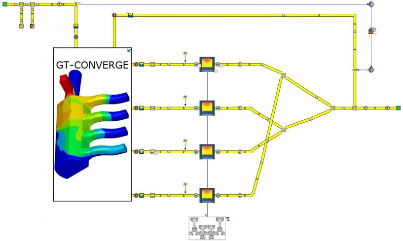 1D-3D Co-Simulation